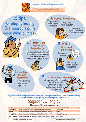 5 tips for staying healthy & strong during the coronavirus outbreak (first 5 tips)
