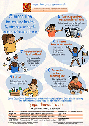 5 tips for staying healthy & strong during the coronavirus outbreak (second 5 tips)